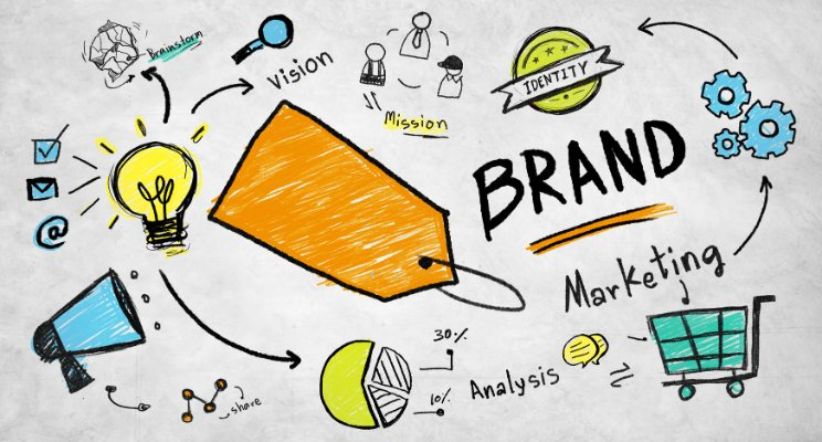 Branding - Marketing digital Tarragona